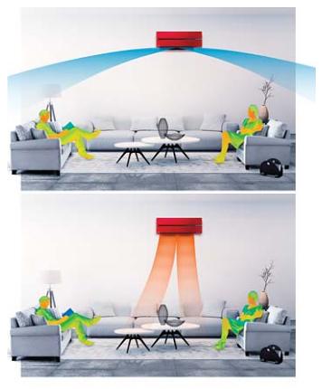 Встроенный тепловизор «3D I-SEE»